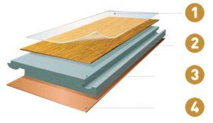 pisos flotantes y las capas que contienen