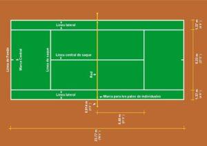medidas reglamentarias cancha de tenis